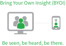 Bring your own insight BYOI