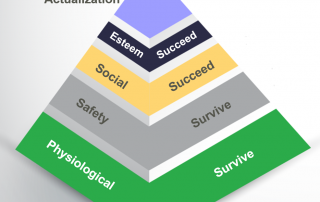 Hierarchy of needs in visual collaboration