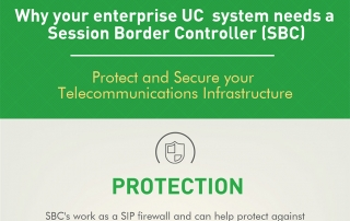 Unified Communications and Session Border Controllers Infographic