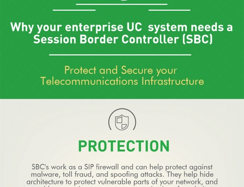 Why your Enterprise UC System needs a Session Border Controller (SBC)