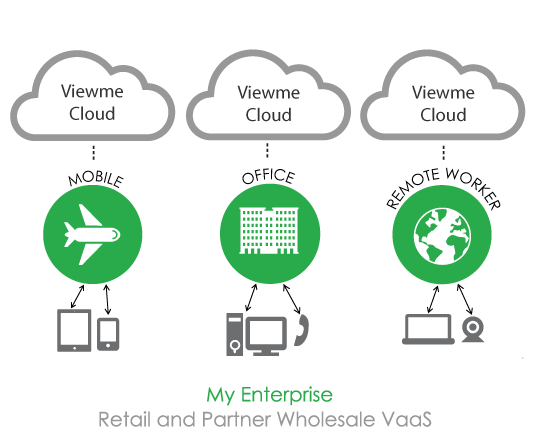 Viewme Video Conferencing and Collaboration for the Enterprise